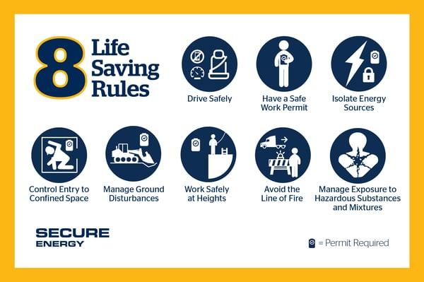 life-saving-rules-600x400