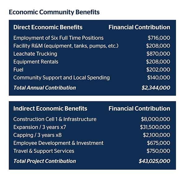 economic-community-benefits-600px